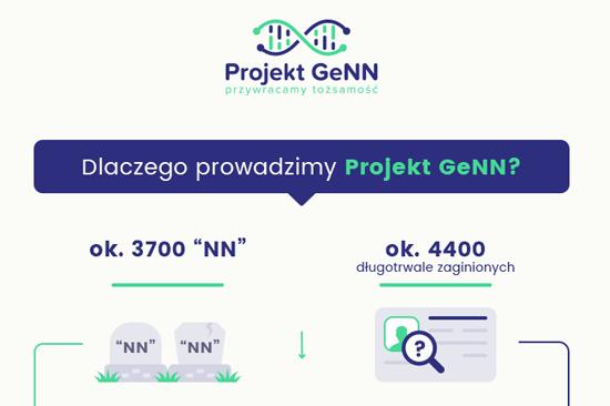 Project GeNN