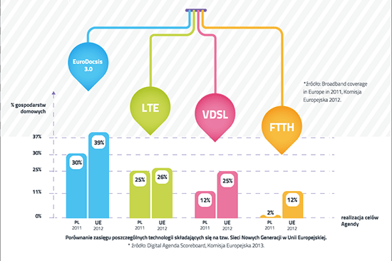 Scale effect vs competitiveness of ISPs