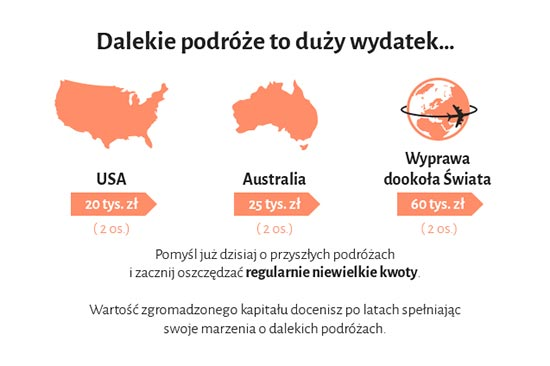 Oszczedzam24.pl